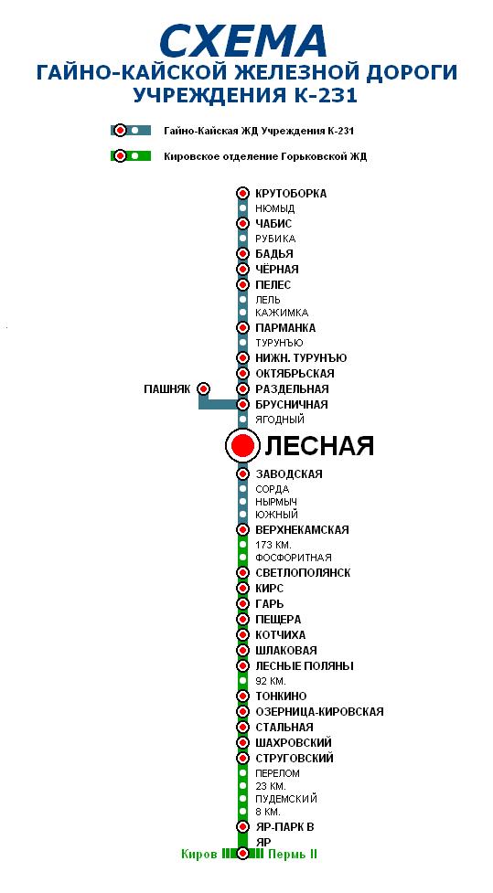 Список всех раздельных пунктов Гайно-Кайской железной дороги.  По данным на 1997 год, не менее половины из этих...